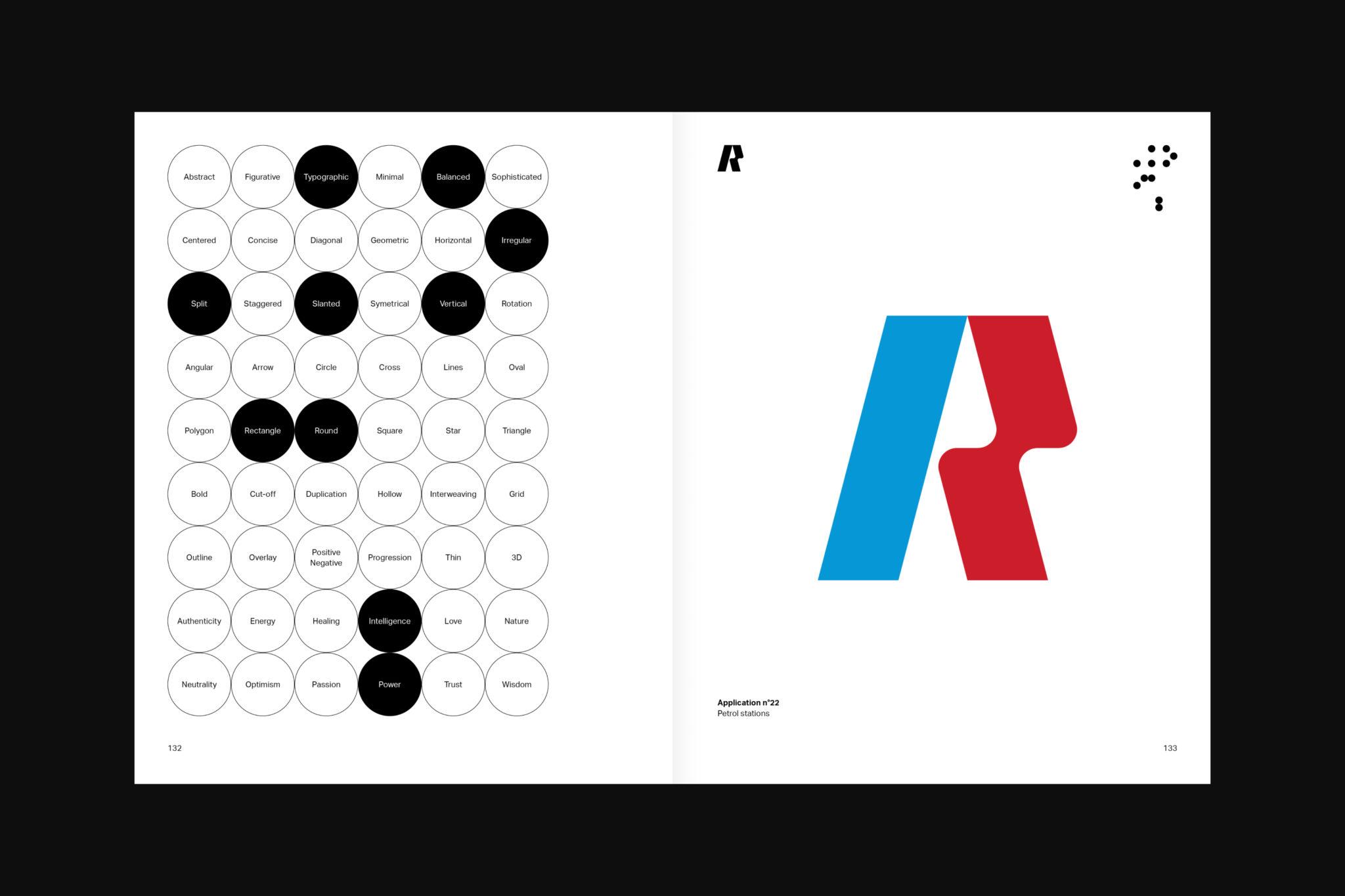 af-program-3